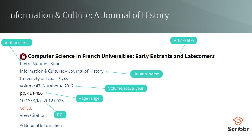 Apa Journal Citation Citation Generator And Examples