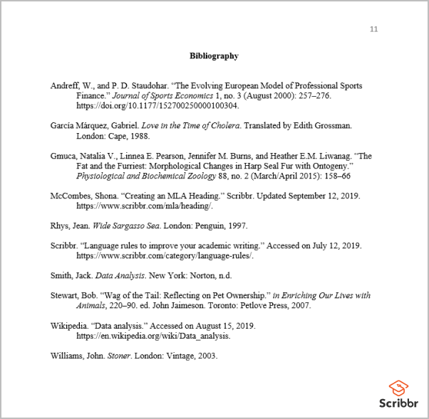 How To Create A Chicago Style Bibliography Format Examples