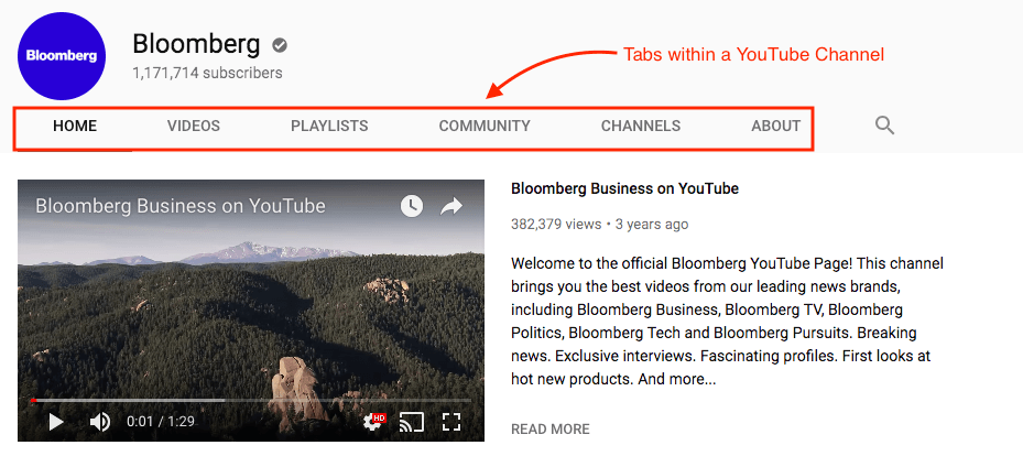 Citing a YouTube channel