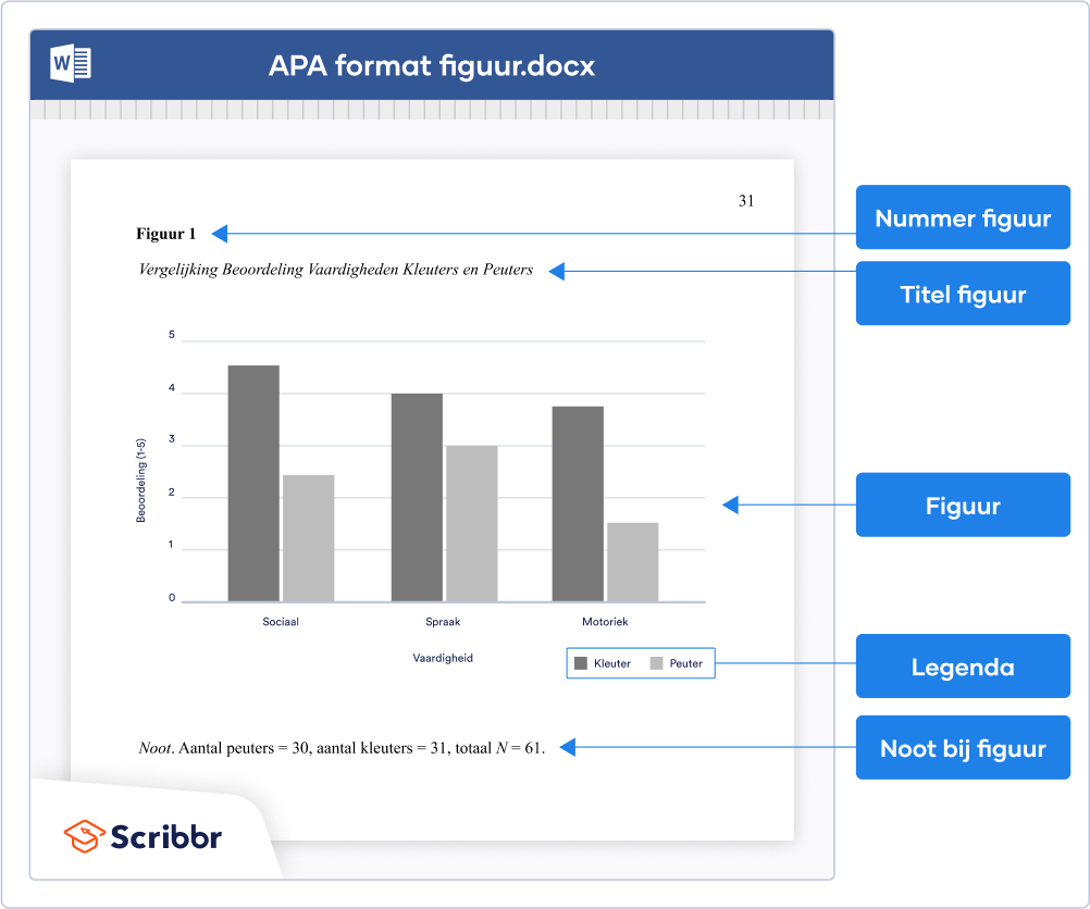 APA format figuur (7de editie)